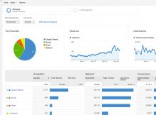 Google Analytics guide